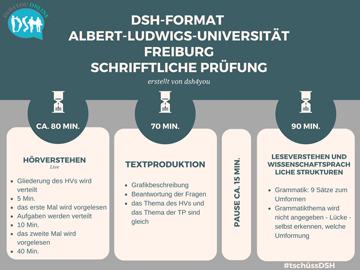 Ablauf DSH Freiburg