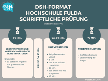 Ablauf DSH Fulda